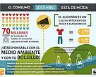 Compra ropa sostenible