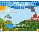 infografia ahorro de emisiones y móviles